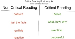 Critical Reading Graphic