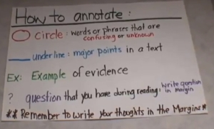 Annotate, How to