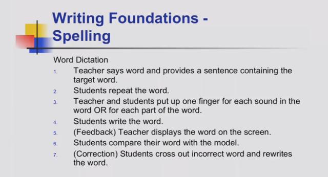 Archer Spelling Routine